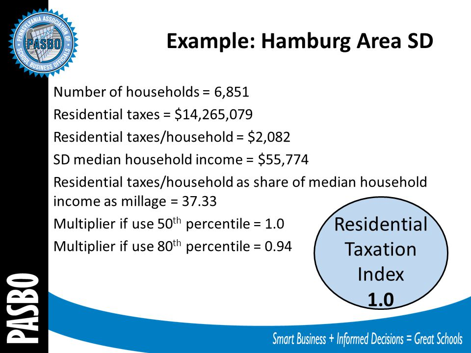Example: Hamburg Area SD Number of households = 6,851 Residential taxes = $14,265,079 Residential taxes/household = $2,082 SD median household income