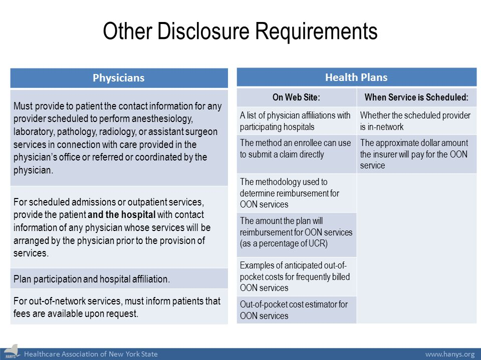 Healthcare Association of New York Statewww.hanys.org Other Disclosure Requirements Physicians Must provide to patient the contact information for any