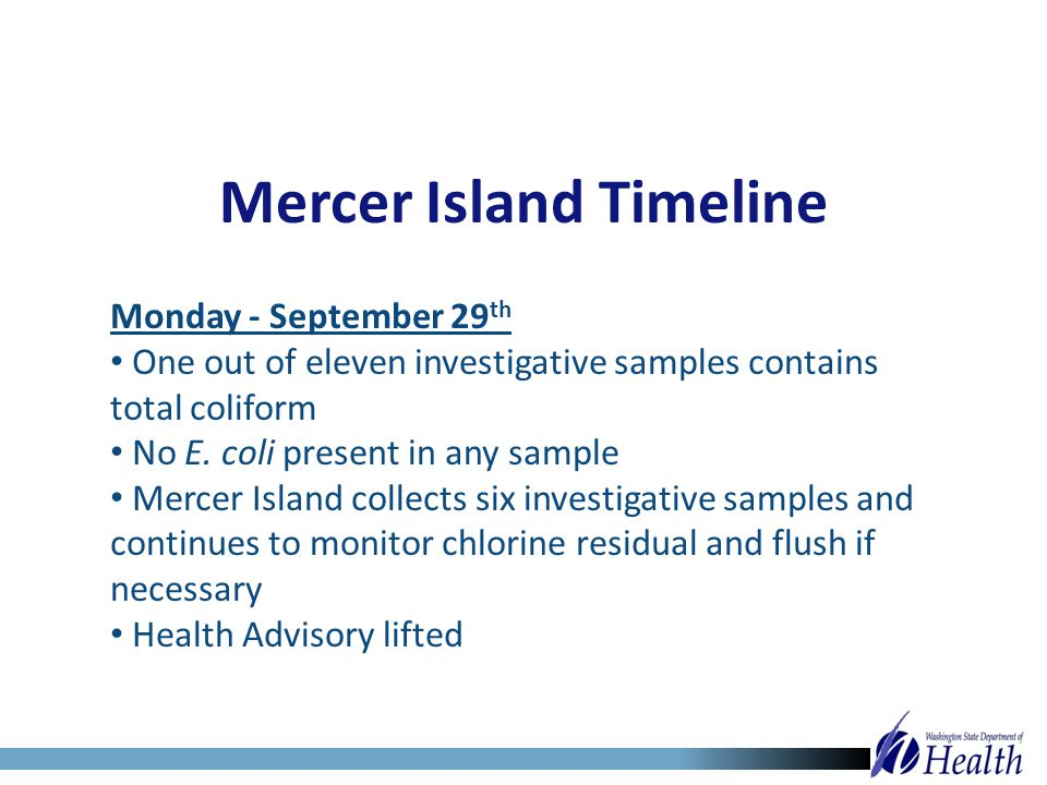 Mercer Island Timeline Monday - September 29 th One out of eleven investigative samples contains total coliform No E. coli present in any sample Merce