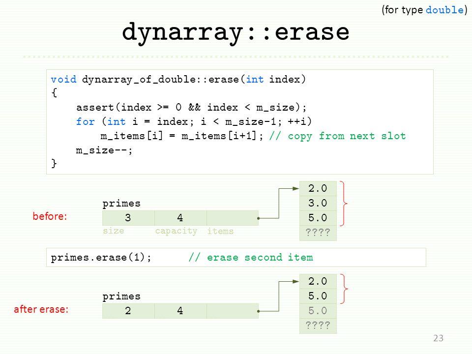 dynarray::erase 23 void dynarray_of_double::erase(int index) { assert(index >= 0 && index < m_size); for (int i = index; i < m_size-1; ++i) m_items[i] = m_items[i+1]; // copy from next slot m_size--; } (for type double ) primes.erase(1); // erase second item primes 3 size capacity 2.0 3.0 5.0 .