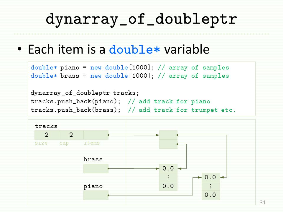 dynarray_of_doubleptr Each item is a double* variable 31 double* piano = new double[1000]; // array of samples double* brass = new double[1000]; // ar