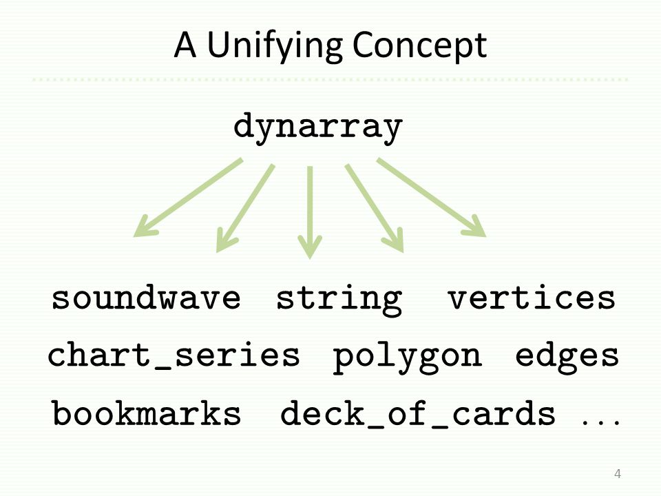 Interface Version 1 5 class dynarray_of_double { public: dynarray_of_double(); // start empty dynarray_of_double(int size); // start as non-empty int size(); // returns current size void push_back(double item); // appends an item void erase(int index); // erases an item void clear(); // resets to empty array double& operator[](int index); // returns item[index] // boring details (copy constructor etc.) ~ dynarray_of_double(); dynarray_of_double(const dynarray_of_double& src); void operator=(const dynarray_of_double& src);...