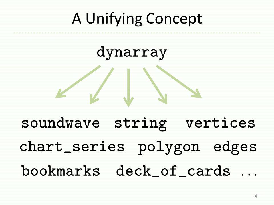 dynarray_of_point 25 void dynarray_of_point::grow_capacity() { if (m_capacity == 0) m_capacity = 1; else m_capacity = m_capacity*2; point* new_items = new point[m_capacity]; for (int i = 0; i < m_size; ++i) new_items[i] = m_items[i]; delete[] m_items; m_items = new_items; } Just change of item type...