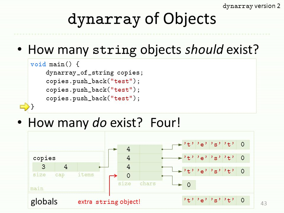 dynarray of Objects How many string objects should exist.