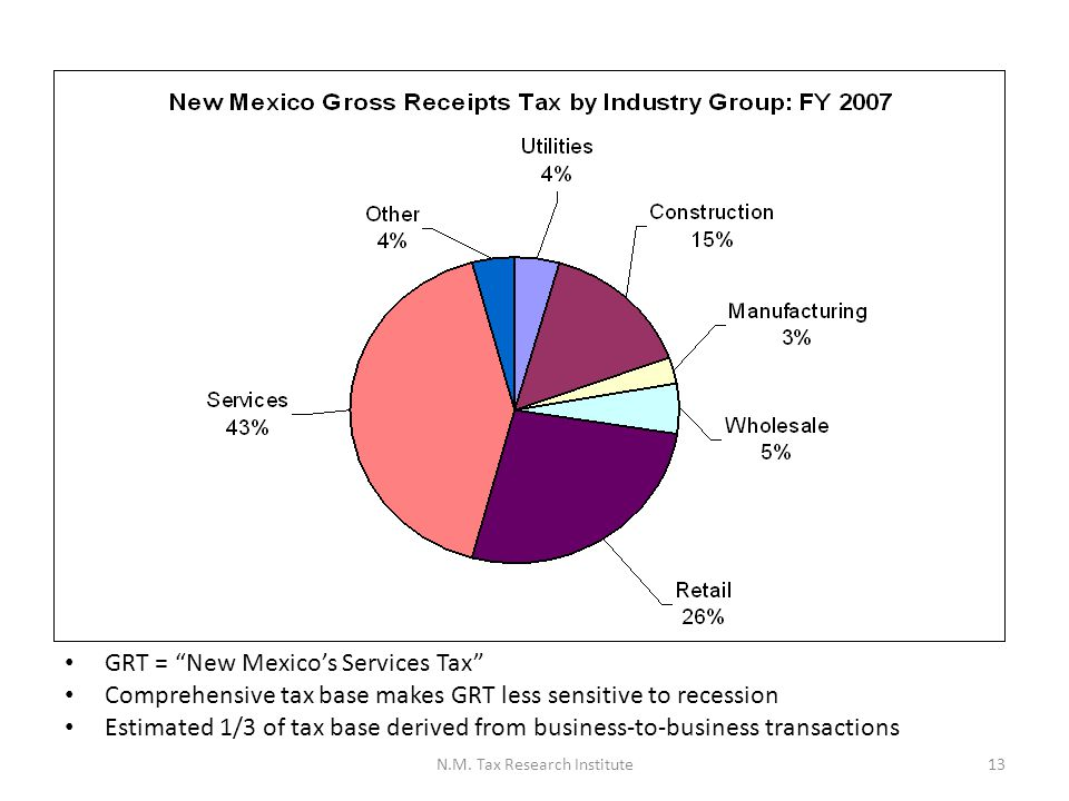 GRT = New Mexico's Services Tax Comprehensive tax base makes GRT less sensitive to recession Estimated 1/3 of tax base derived from business-to-business transactions N.M.