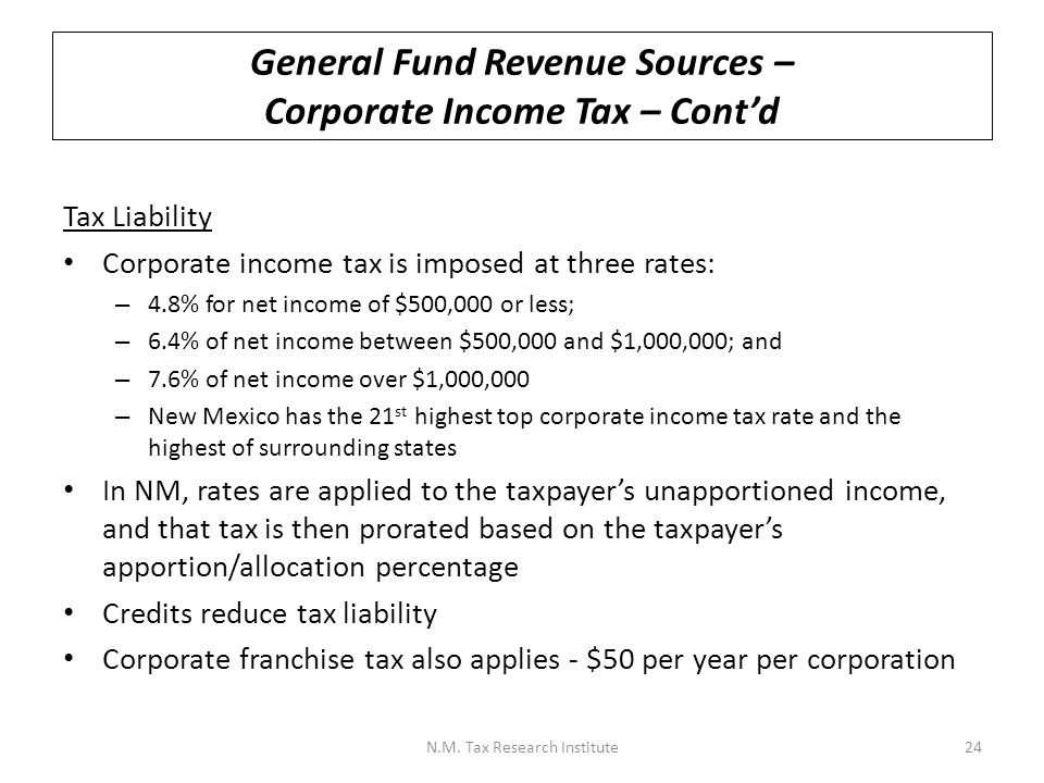 General Fund Revenue Sources – Corporate Income Tax – Cont'd Tax Liability Corporate income tax is imposed at three rates: – 4.8% for net income of $500,000 or less; – 6.4% of net income between $500,000 and $1,000,000; and – 7.6% of net income over $1,000,000 – New Mexico has the 21 st highest top corporate income tax rate and the highest of surrounding states In NM, rates are applied to the taxpayer's unapportioned income, and that tax is then prorated based on the taxpayer's apportion/allocation percentage Credits reduce tax liability Corporate franchise tax also applies - $50 per year per corporation N.M.