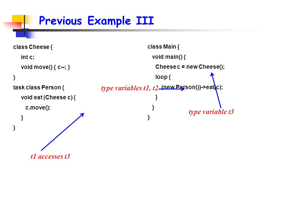 Previous Example III class Main { void main() { Cheese c = new Cheese(); loop { (new Person())->eat(c); } class Cheese { int c; void move() { c--; } } task class Person { void eat (Cheese c) { c.move(); } type variables t1, t2 type variable t3 t1 accesses t3