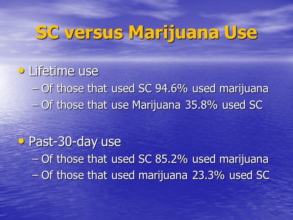 SC versus Marijuana Use Lifetime use Lifetime use –Of those that used SC 94.6% used marijuana –Of those that use Marijuana 35.8% used SC Past-30-day use Past-30-day use –Of those that used SC 85.2% used marijuana –Of those that used marijuana 23.3% used SC