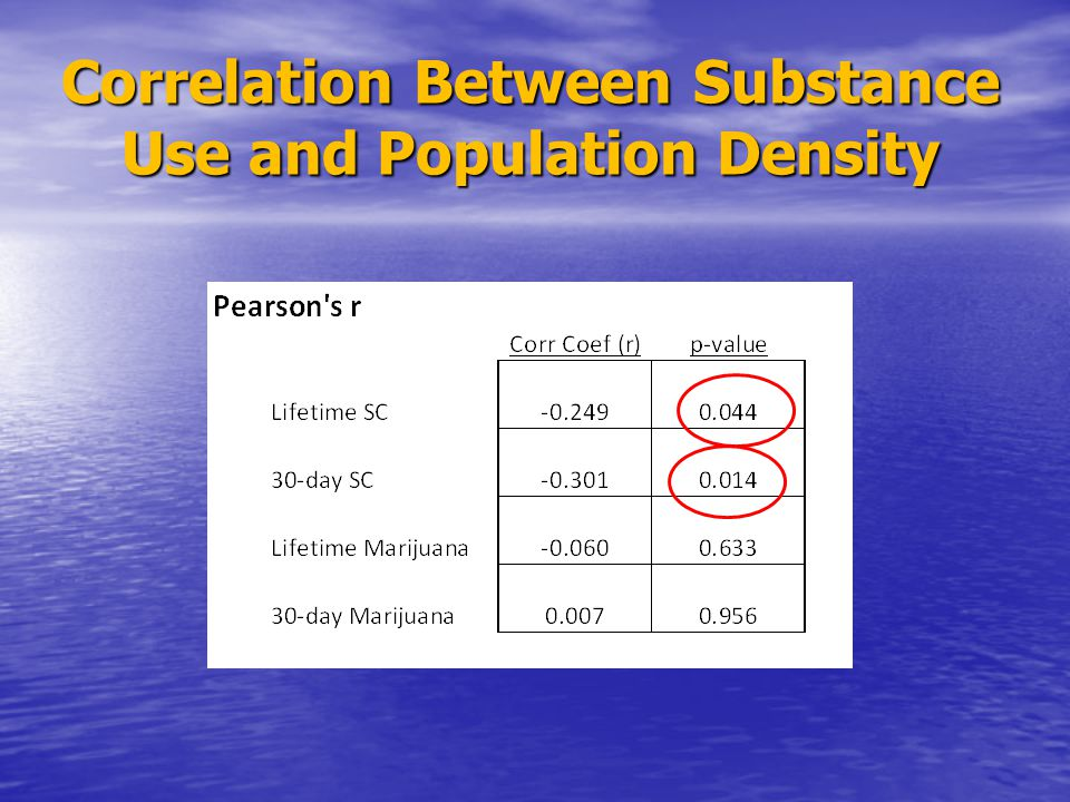 Correlation Between Substance Use and Population Density