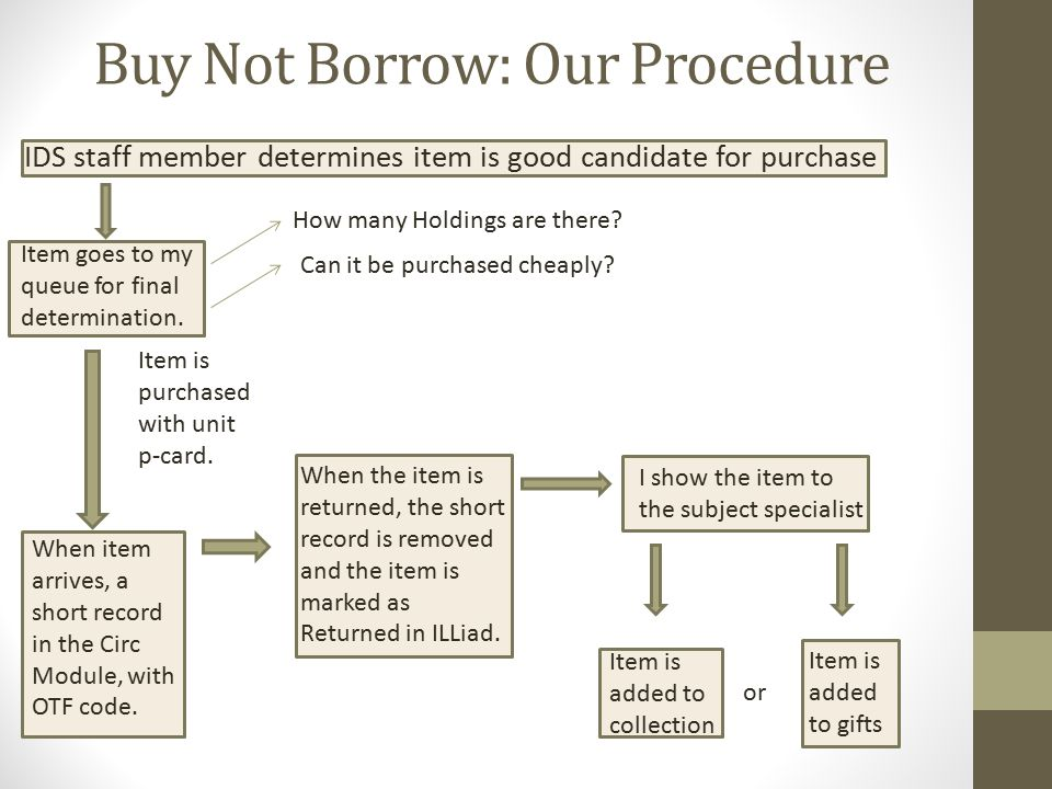 Buy Not Borrow: Our Procedure IDS staff member determines item is good candidate for purchase Item goes to my queue for final determination.