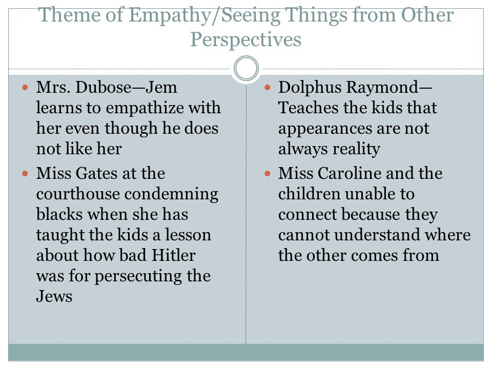 Theme of Empathy/Seeing Things from Other Perspectives Mrs. Dubose—Jem learns to empathize with her even though he does not like her Miss Gates at the
