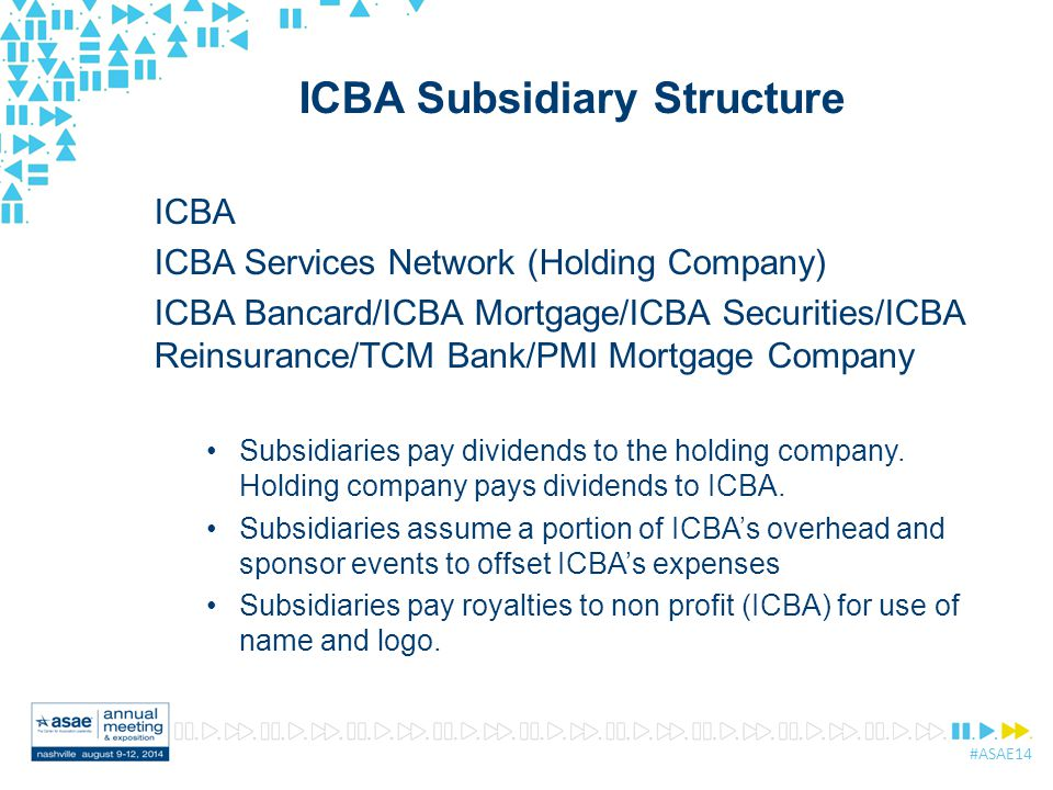 #ASAE14 ICBA Subsidiary Structure ICBA ICBA Services Network (Holding Company) ICBA Bancard/ICBA Mortgage/ICBA Securities/ICBA Reinsurance/TCM Bank/PMI Mortgage Company Subsidiaries pay dividends to the holding company.