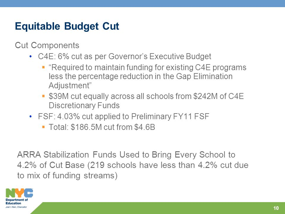Equitable Budget Cut Cut Components C4E: 6% cut as per Governor's Executive Budget  Required to maintain funding for existing C4E programs less the percentage reduction in the Gap Elimination Adjustment  $39M cut equally across all schools from $242M of C4E Discretionary Funds FSF: 4.03% cut applied to Preliminary FY11 FSF  Total: $186.5M cut from $4.6B 10 ARRA Stabilization Funds Used to Bring Every School to 4.2% of Cut Base (219 schools have less than 4.2% cut due to mix of funding streams)