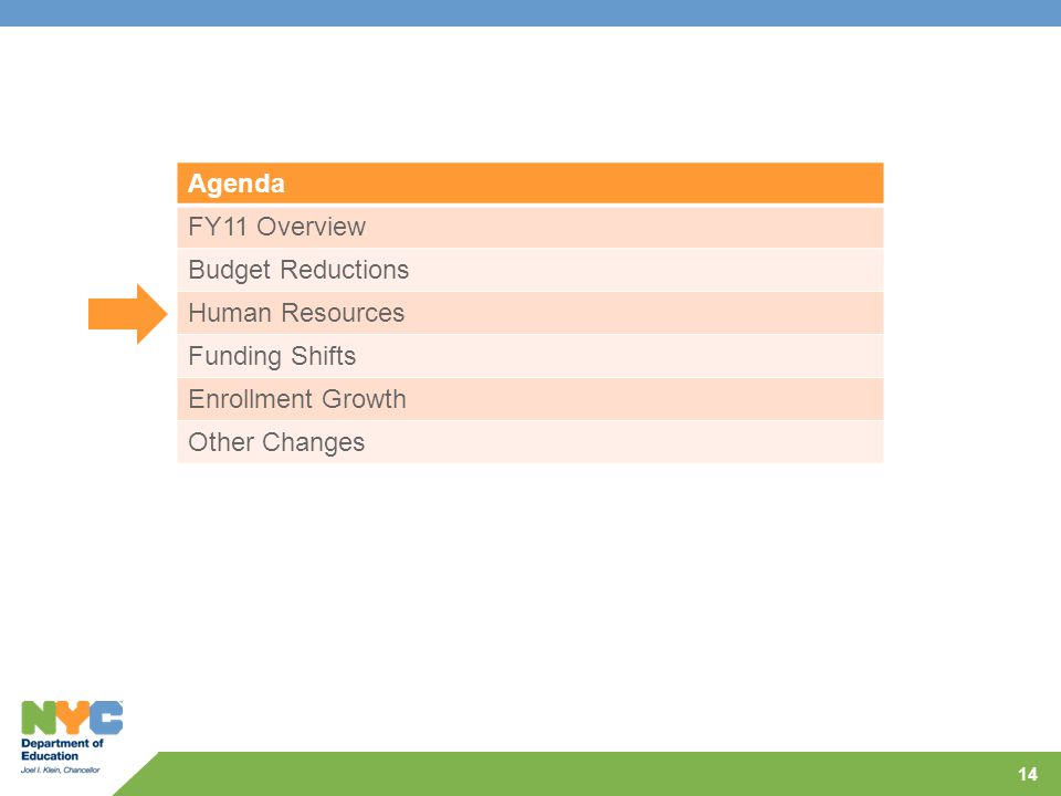 14 Agenda FY11 Overview Budget Reductions Human Resources Funding Shifts Enrollment Growth Other Changes