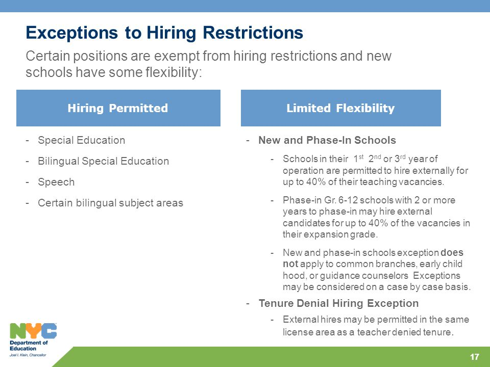 17 Exceptions to Hiring Restrictions Hiring PermittedLimited Flexibility -Special Education -Bilingual Special Education -Speech -Certain bilingual subject areas -New and Phase-In Schools -Schools in their 1 st 2 nd or 3 rd year of operation are permitted to hire externally for up to 40% of their teaching vacancies.