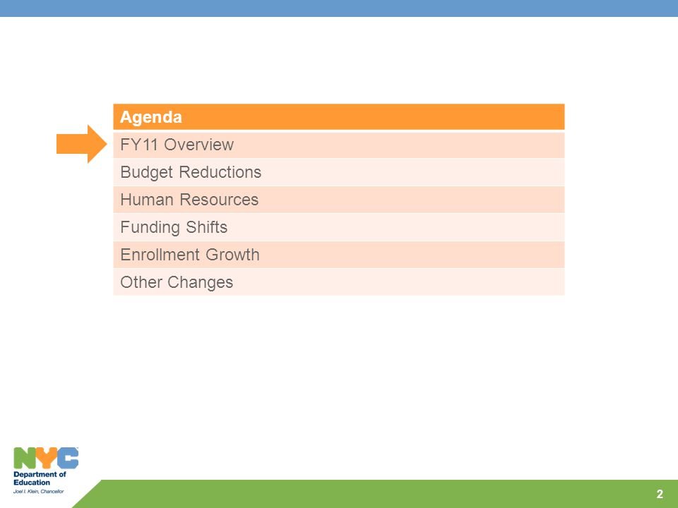 2 Agenda FY11 Overview Budget Reductions Human Resources Funding Shifts Enrollment Growth Other Changes
