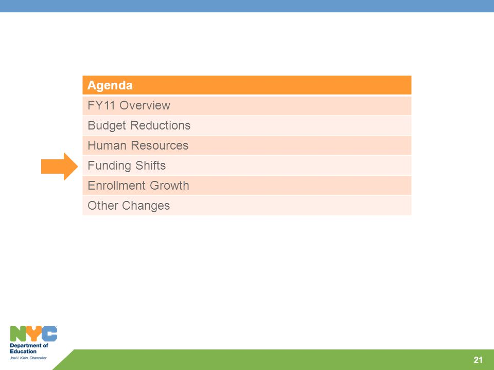 21 Agenda FY11 Overview Budget Reductions Human Resources Funding Shifts Enrollment Growth Other Changes