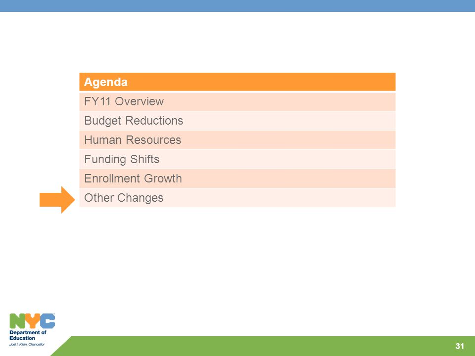 31 Agenda FY11 Overview Budget Reductions Human Resources Funding Shifts Enrollment Growth Other Changes
