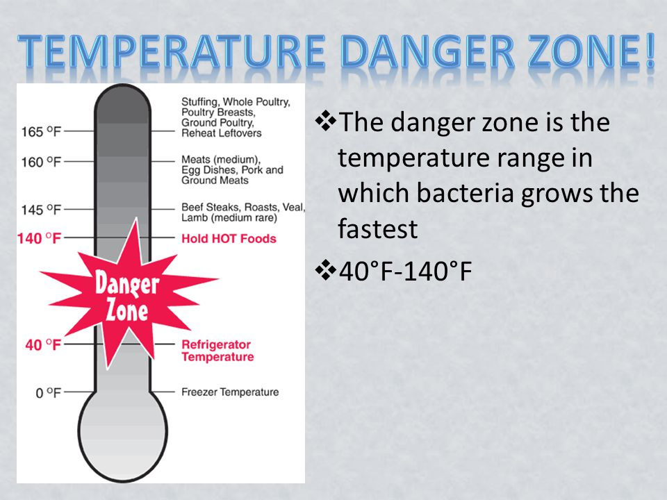  The danger zone is the temperature range in which bacteria grows the fastest  40°F-140°F