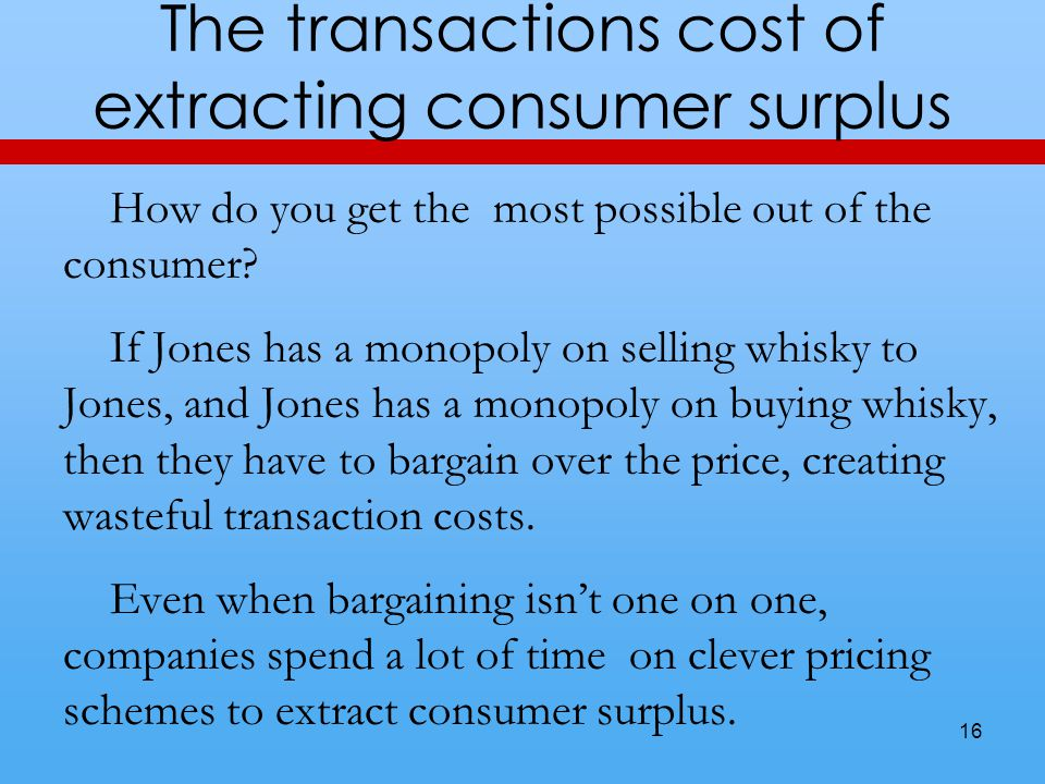 The transactions cost of extracting consumer surplus How do you get the most possible out of the consumer.