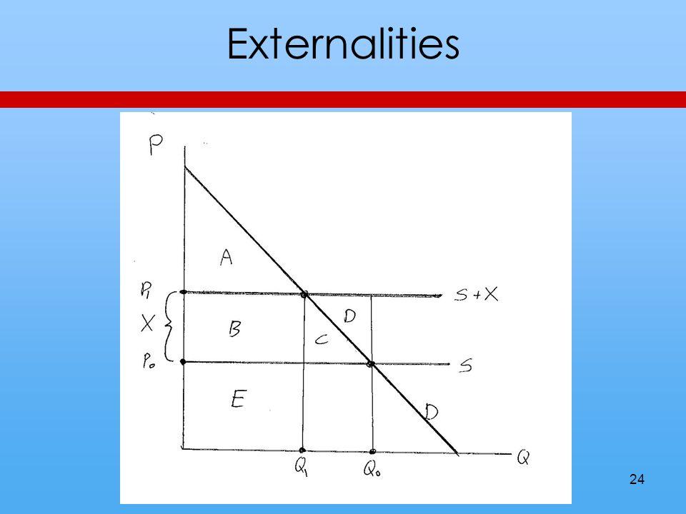 Externalities 24