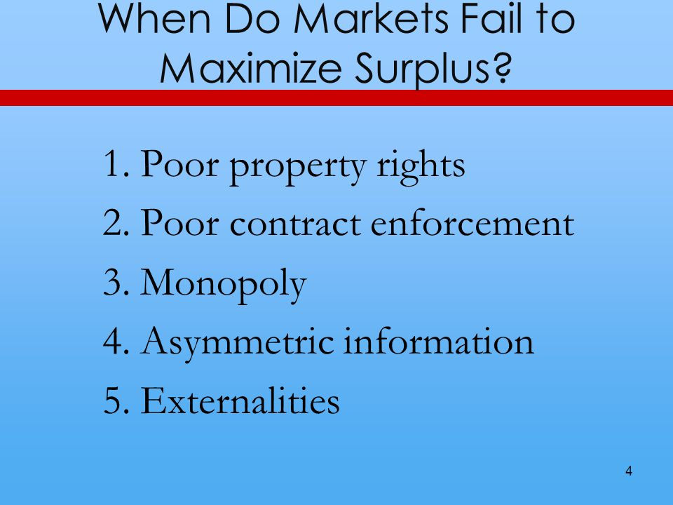 When Do Markets Fail to Maximize Surplus.