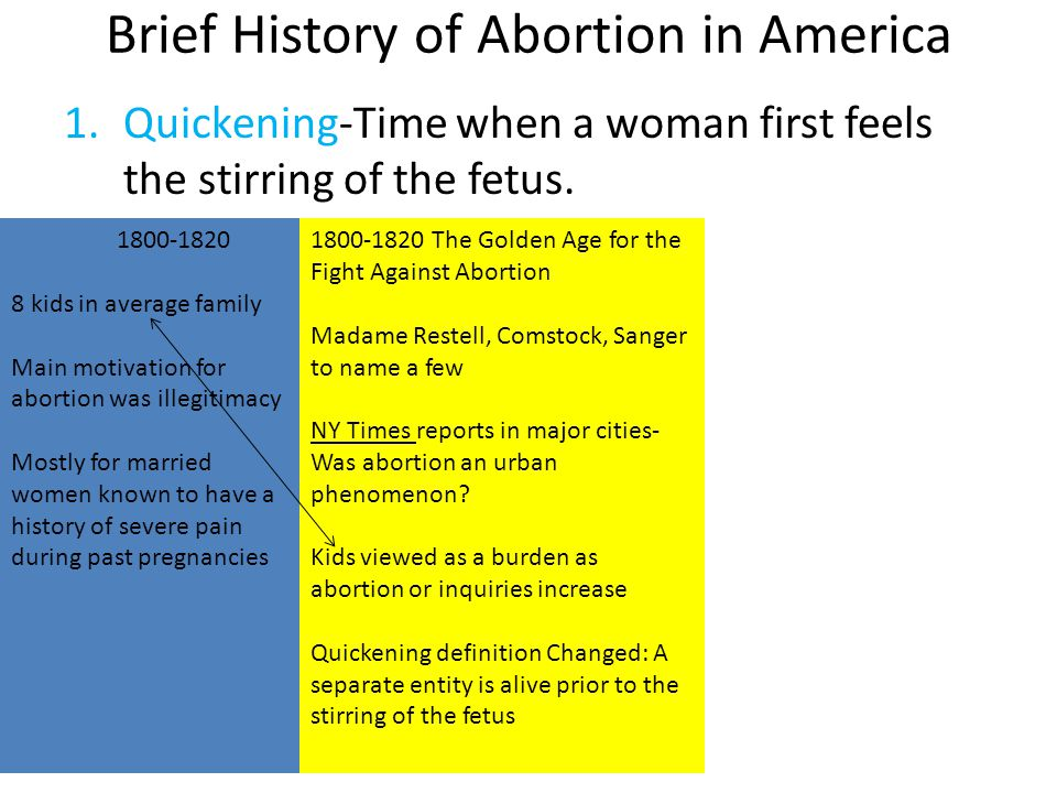 Brief History of Abortion in America 1.Quickening-Time when a woman first feels the stirring of the fetus.