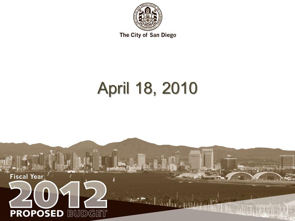 April 18, 2010