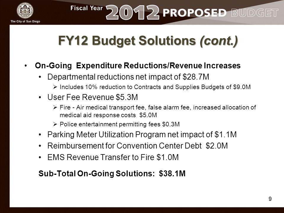 Transient Occupancy Tax Revenue  Proposed Budget :$73.0 million (General Fund 5.5 cent)  Budgeted growth rate: 3.0 percent  Economic Assumptions: Projected increase in the average daily rate and hotel occupancy in calendar year 2011 Increase in both leisure and business travel to region 20 * Unaudited