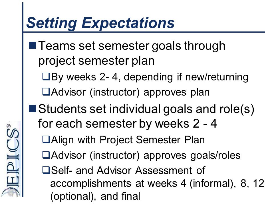 Setting Expectations Teams set semester goals through project semester plan  By weeks 2- 4, depending if new/returning  Advisor (instructor) approve