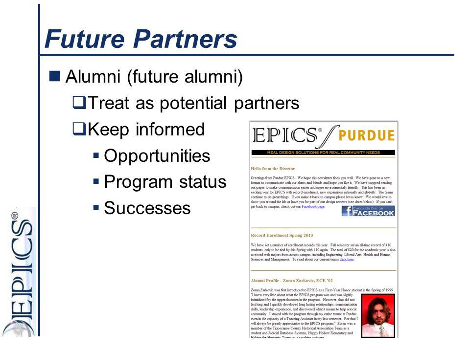 Future Partners Alumni (future alumni)  Treat as potential partners  Keep informed  Opportunities  Program status  Successes