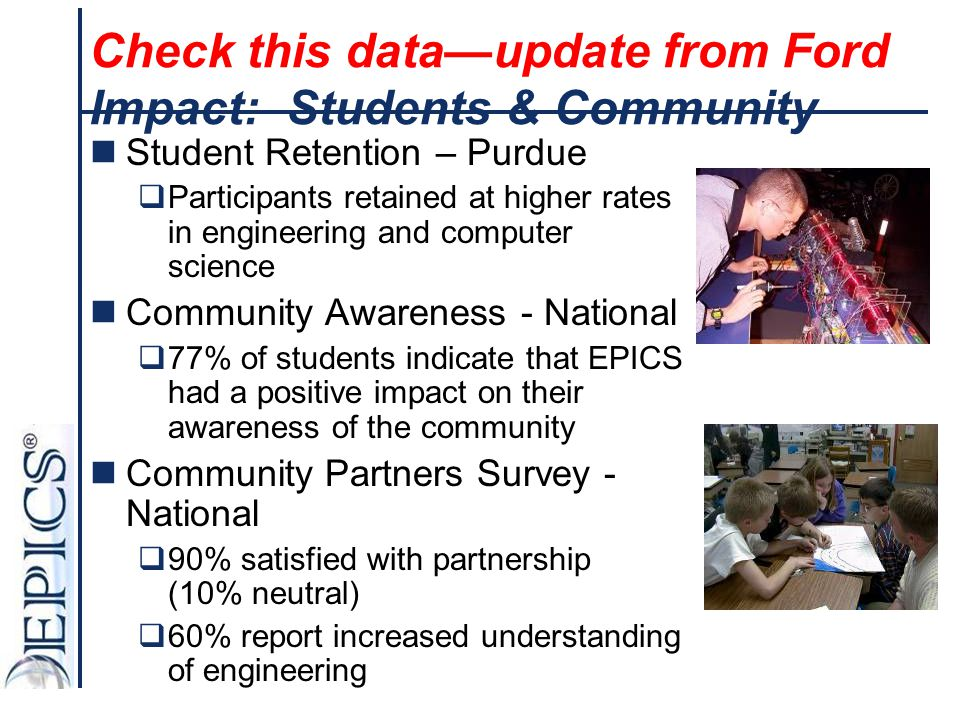 Check this data—update from Ford Impact: Students & Community Student Retention – Purdue  Participants retained at higher rates in engineering and co
