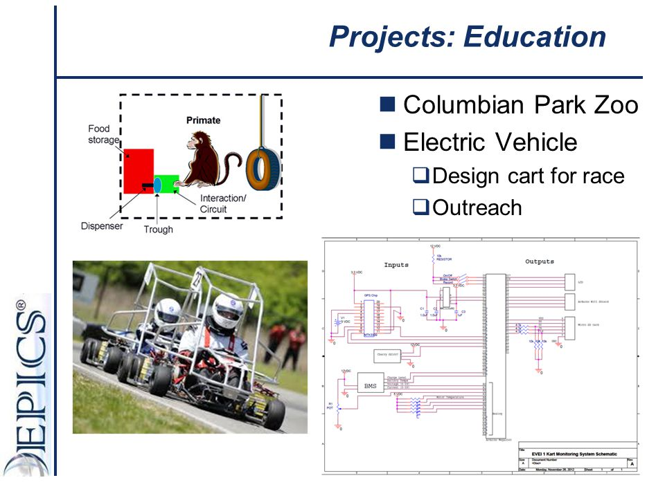Projects: Education Columbian Park Zoo Electric Vehicle  Design cart for race  Outreach