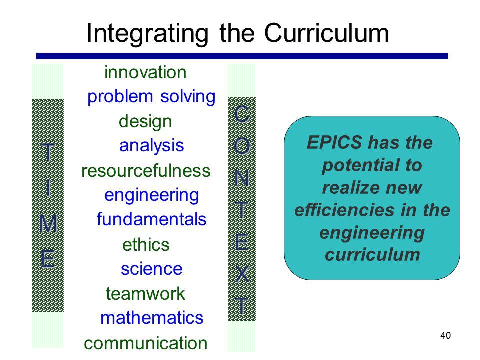 Integrating the Curriculum problem solving analysis engineering fundamentals science mathematics innovation design resourcefulness ethics teamwork com