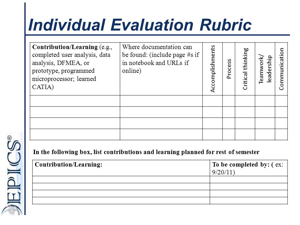 Individual Evaluation Rubric Contribution/Learning (e.g., completed user analysis, data analysis, DFMEA, or prototype, programmed microprocessor; lear