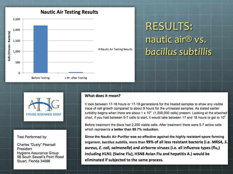 RESULTS: nautic air® vs. bacillus subtillis