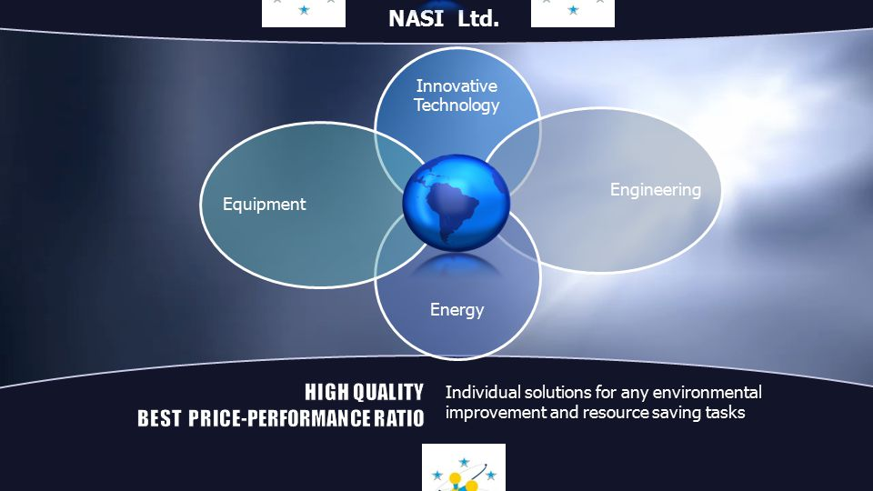 Individual solutions for any environmental improvement and resource saving tasks Innovative Technology Engineering Energy Equipment NASI Ltd.