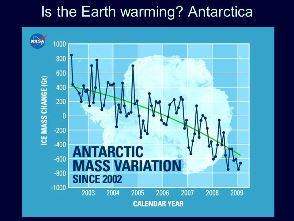 Is the Earth warming? Antarctica