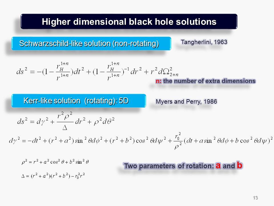 13 Schwarzschild-like solution (non-rotating) Schwarzschild-like solution (non-rotating) Higher dimensional black hole solutions Higher dimensional black hole solutions Kerr-like solution (rotating): 5D Kerr-like solution (rotating): 5D