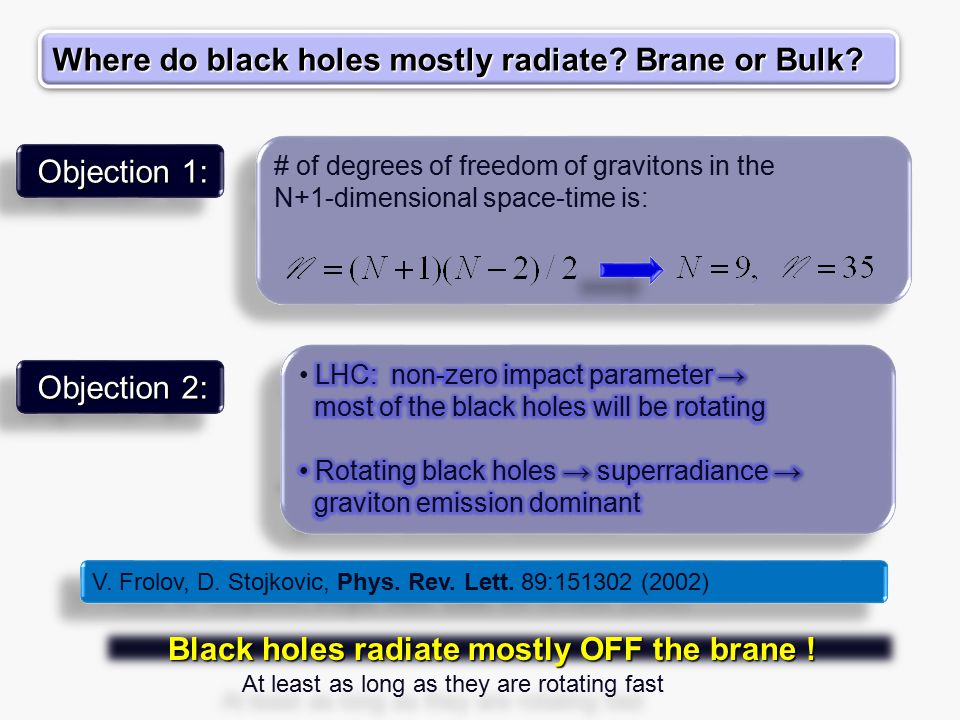 # of degrees of freedom of gravitons in the N+1-dimensional space-time is: # of degrees of freedom of gravitons in the N+1-dimensional space-time is: Objection 1: Objection 1: Objection 2: Objection 2: V.