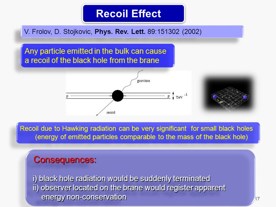 17 Any particle emitted in the bulk can cause a recoil of the black hole from the brane Any particle emitted in the bulk can cause a recoil of the black hole from the brane V.