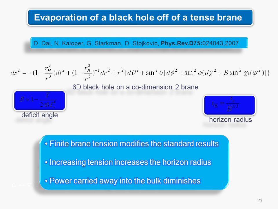 19 ® = ¼ = 2 _ J = 0 _ J = ¼¾ar H cos 2 ® Evaporation of a black hole off of a tense brane D.