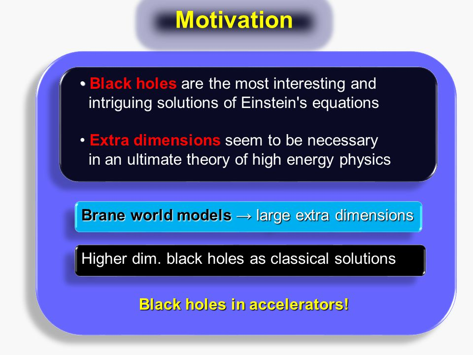 Brane world models → large extra dimensions Black holes are the most interesting and intriguing solutions of Einstein s equations Extra dimensions seem to be necessary in an ultimate theory of high energy physics Motivation Higher dim.