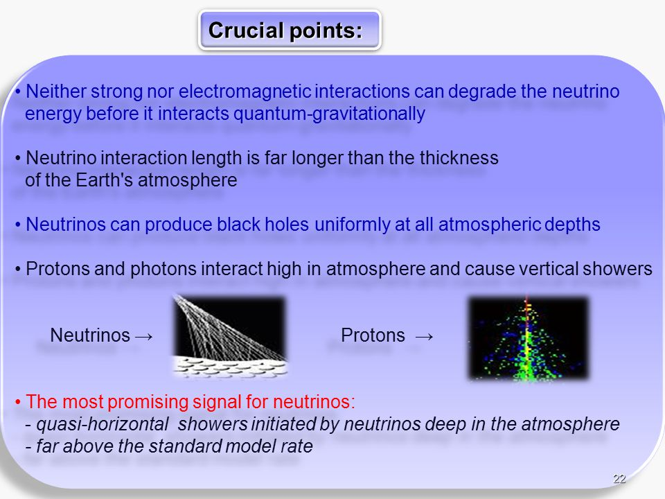 22 Neither strong nor electromagnetic interactions can degrade the neutrino energy before it interacts quantum-gravitationally Neutrino interaction length is far longer than the thickness of the Earth s atmosphere Neutrinos can produce black holes uniformly at all atmospheric depths Protons and photons interact high in atmosphere and cause vertical showers Neutrinos → Protons → The most promising signal for neutrinos: - quasi-horizontal showers initiated by neutrinos deep in the atmosphere - far above the standard model rate Neither strong nor electromagnetic interactions can degrade the neutrino energy before it interacts quantum-gravitationally Neutrino interaction length is far longer than the thickness of the Earth s atmosphere Neutrinos can produce black holes uniformly at all atmospheric depths Protons and photons interact high in atmosphere and cause vertical showers Neutrinos → Protons → The most promising signal for neutrinos: - quasi-horizontal showers initiated by neutrinos deep in the atmosphere - far above the standard model rate Crucial points: