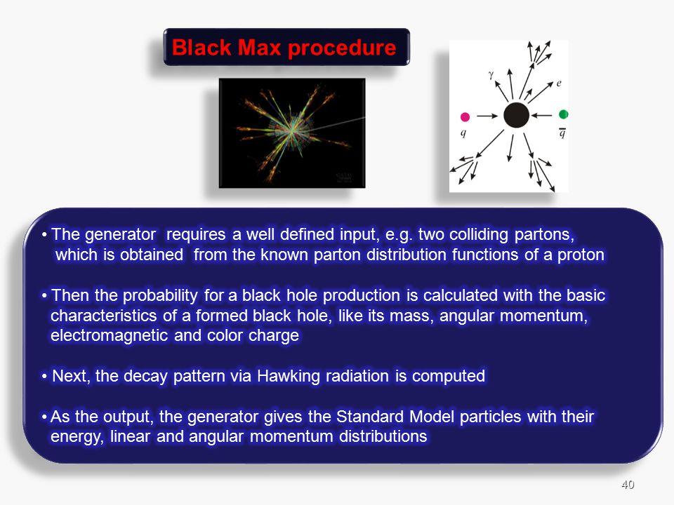 40 Black Max procedure
