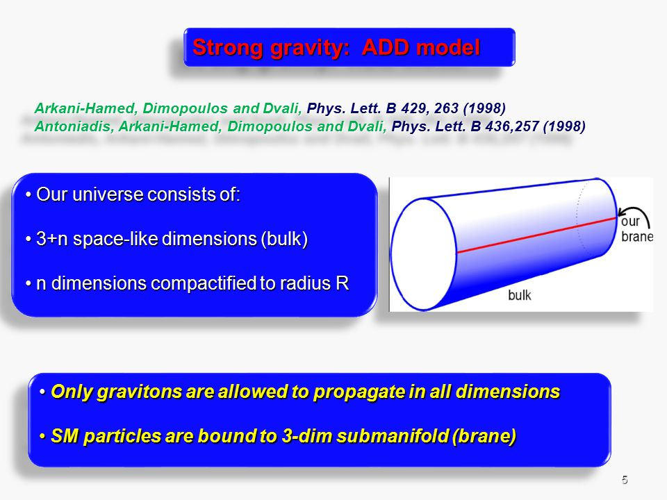 6 In this framework: Gravity is as strong as the other interactions Gravity is as strong as the other interactions But gravitational force is diluted due to the presence of extra dimensions But gravitational force is diluted due to the presence of extra dimensions Gravity is as strong as the other interactions Gravity is as strong as the other interactions But gravitational force is diluted due to the presence of extra dimensions But gravitational force is diluted due to the presence of extra dimensions Weak gravity is only an illusion for an observer located on the brane