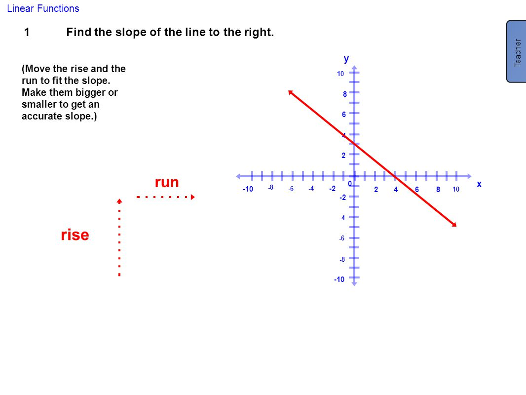 1Find the slope of the line to the right. y x 2 4 6 8 10 -2 -4 -6 -8 -10 2468 10 -2 -4 -6 -8 -10 0 rise run (Move the rise and the run to fit the slop