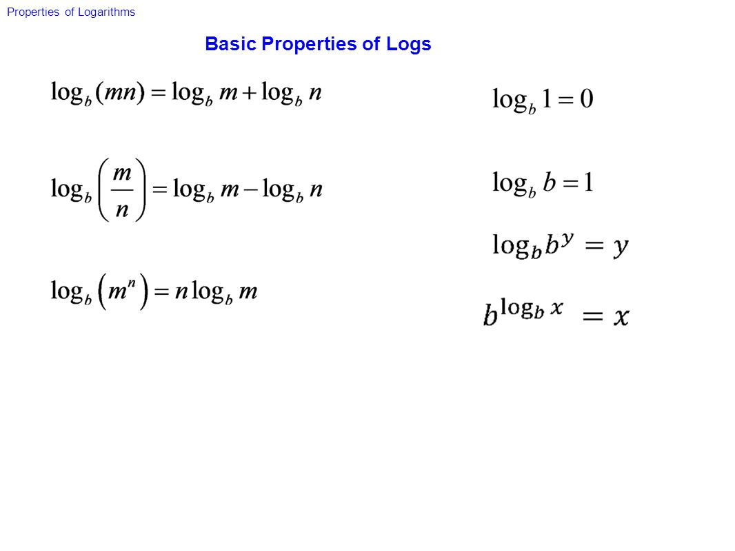 Properties of Logarithms Basic Properties of Logs