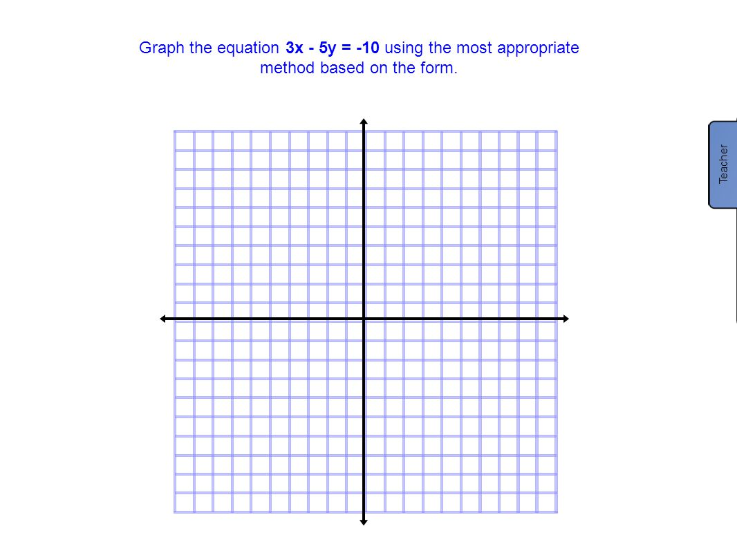 Graph the equation 3x - 5y = -10 using the most appropriate method based on the form. Teacher It is in Standard Form. Graph it using the x and y inter