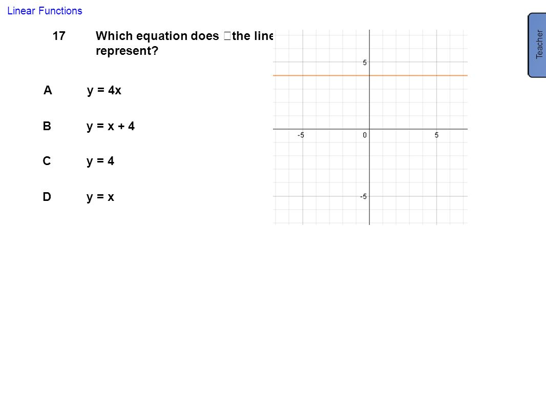 17 Which equation does the line represent? Ay = 4x By = x + 4 Cy = 4 Dy = x Linear Functions Teacher C y = 4 Ea sy way to remember horizontal and vert